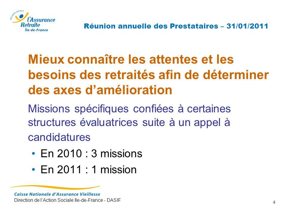Direction de lAction Sociale Ile-de-France - DASIF 4 Réunion annuelle des Prestataires – 31/01/2011 Mieux connaître les attentes et les besoins des re