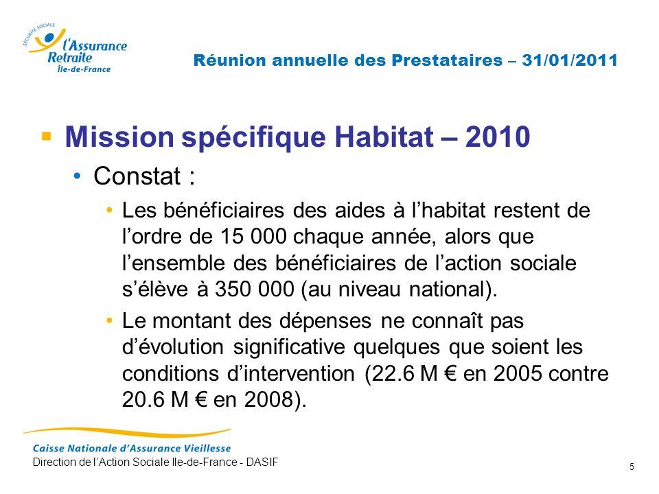 Direction de lAction Sociale Ile-de-France - DASIF 5 Réunion annuelle des Prestataires – 31/01/2011 Mission spécifique Habitat – 2010 Constat : Les bé