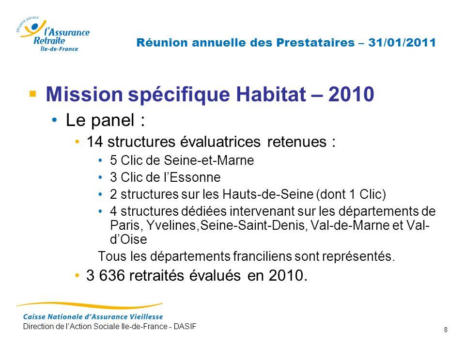Direction de lAction Sociale Ile-de-France - DASIF 8 Réunion annuelle des Prestataires – 31/01/2011 Mission spécifique Habitat – 2010 Le panel : 14 st