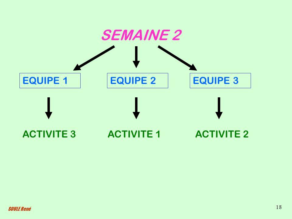 SOULE René 18 SEMAINE 2 EQUIPE 1 ACTIVITE 3 EQUIPE 2EQUIPE 3 ACTIVITE 1ACTIVITE 2