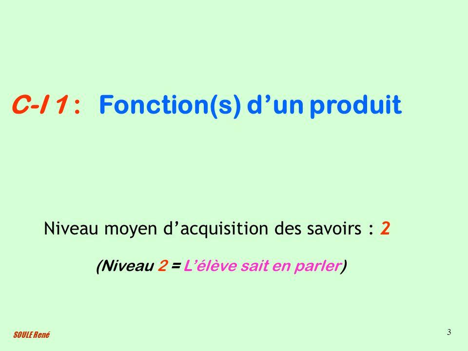 SOULE René 3 Fonction(s) dun produit Niveau moyen dacquisition des savoirs : 2 (Niveau 2 = Lélève sait en parler) C-I 1 :
