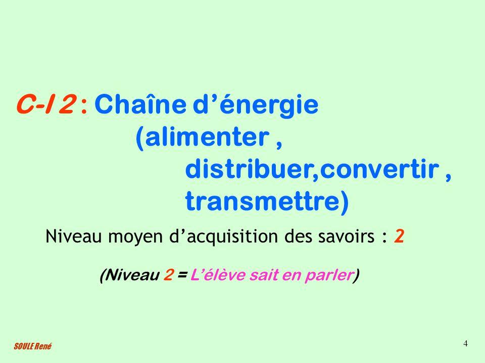 SOULE René 4 Chaîne dénergie (alimenter, distribuer,convertir, transmettre) Niveau moyen dacquisition des savoirs : 2 (Niveau 2 = Lélève sait en parle