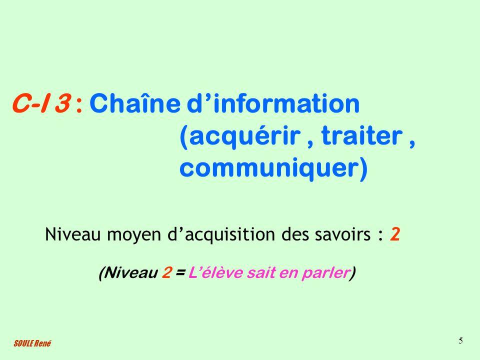 SOULE René 5 Chaîne dinformation (acquérir, traiter, communiquer) Niveau moyen dacquisition des savoirs : 2 (Niveau 2 = Lélève sait en parler) C-I 3 :
