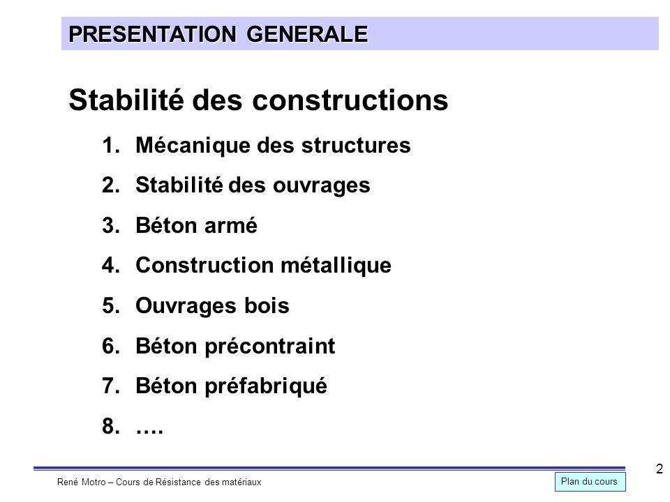 René Motro – Cours de Résistance des matériaux Plan du cours 3 PLAN DU COURS DE RESISTANCE DES MATERIAUX 1.