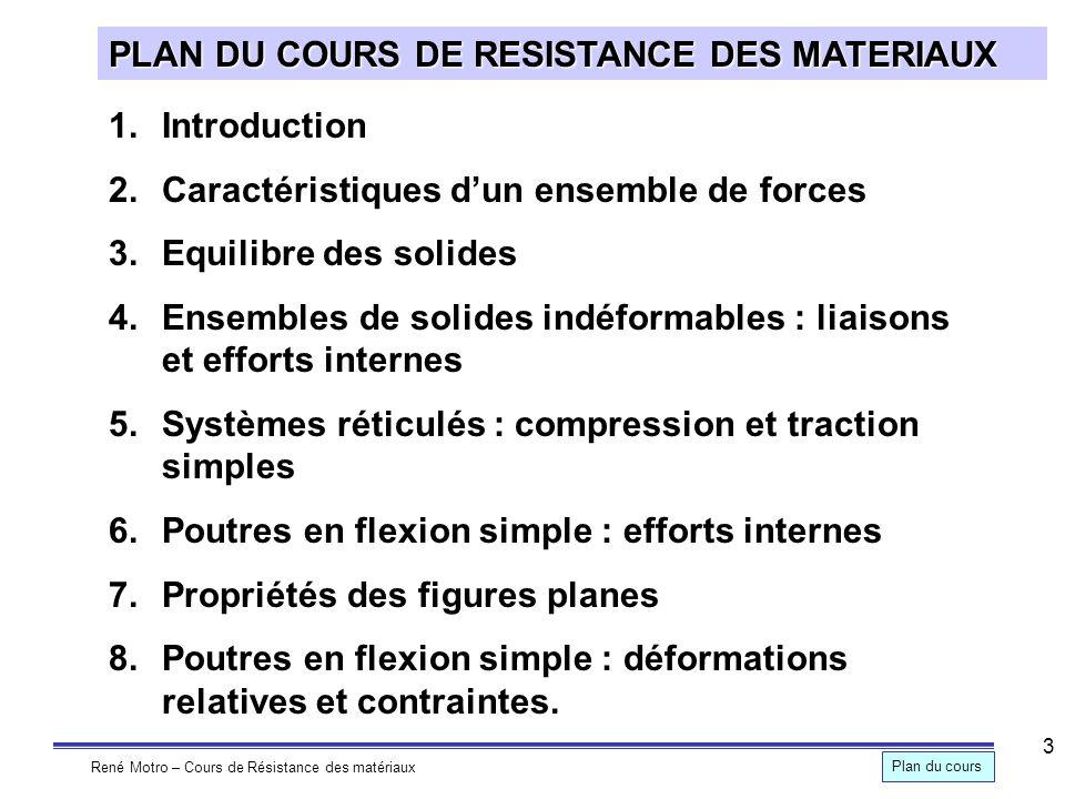 René Motro – Cours de Résistance des matériaux Plan du cours 4 9.
