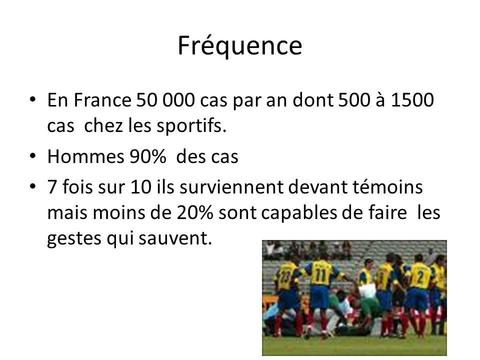 Fréquence En France 50 000 cas par an dont 500 à 1500 cas chez les sportifs. Hommes 90% des cas 7 fois sur 10 ils surviennent devant témoins mais moin