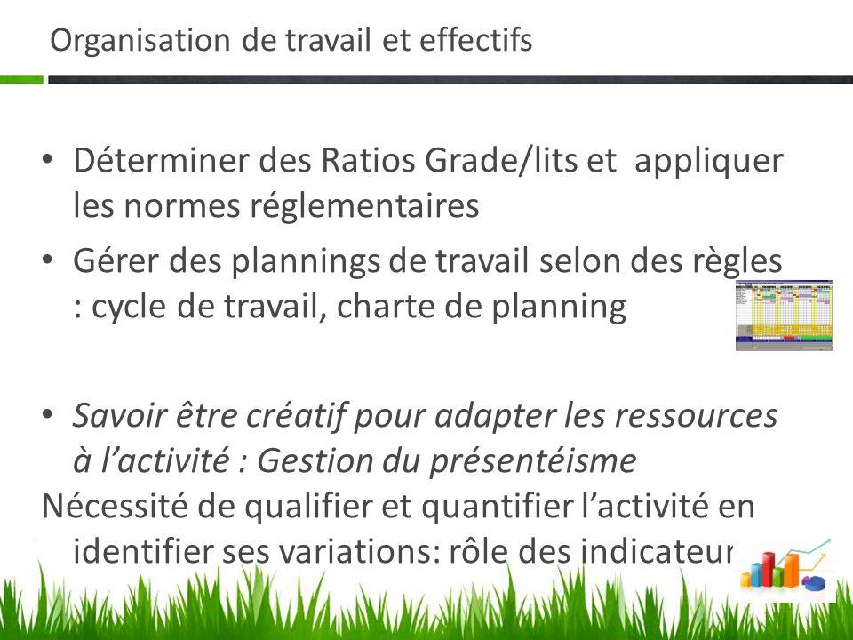 Organisation de travail et effectifs Déterminer des Ratios Grade/lits et appliquer les normes réglementaires Gérer des plannings de travail selon des