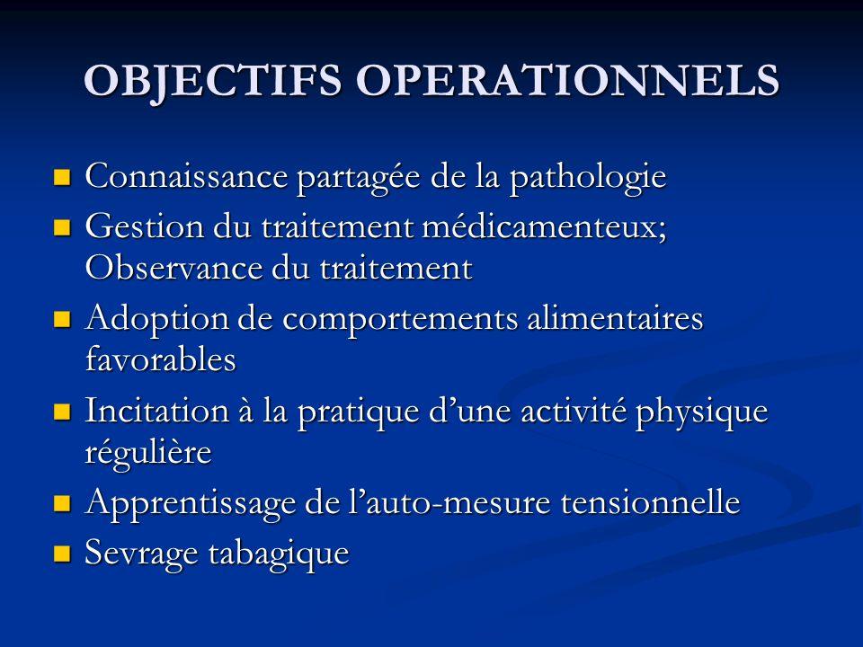 OBJECTIFS OPERATIONNELS Connaissance partagée de la pathologie Connaissance partagée de la pathologie Gestion du traitement médicamenteux; Observance