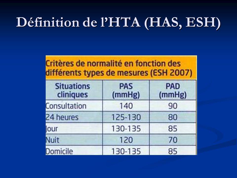 Définition de lHTA (HAS, ESH)