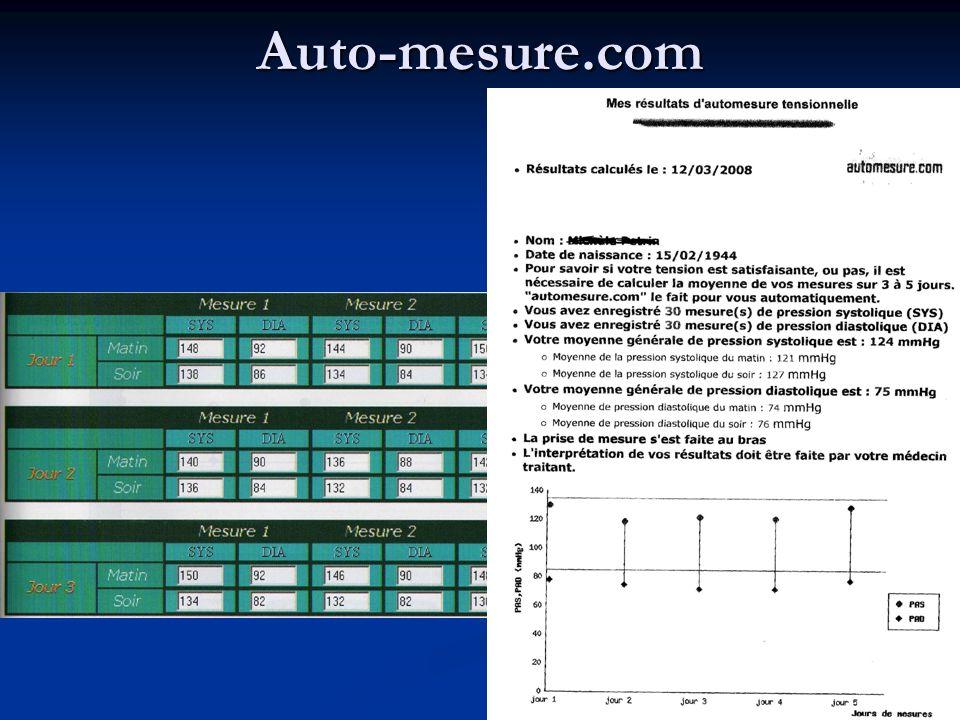 Auto-mesure.com