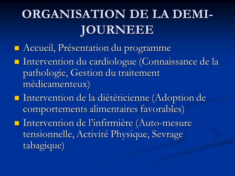 ORGANISATION DE LA DEMI- JOURNEEE Accueil, Présentation du programme Accueil, Présentation du programme Intervention du cardiologue (Connaissance de l