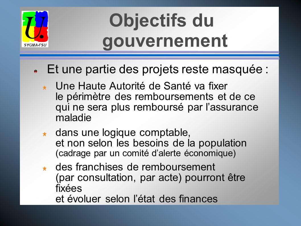 Objectifs du gouvernement Ne pas toucher aux entreprises : faible augmentation de 0,03% de la contribution spécifique de solidarité sur le chiffre daf