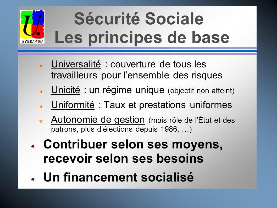 Sécurité Sociale SYGMA-FSU