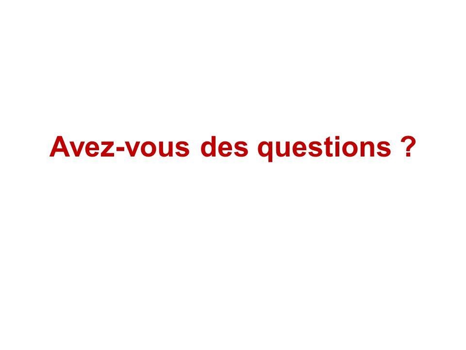 Avez-vous des questions DIU_VIH_Burundi_Juin 20131429/12/2013