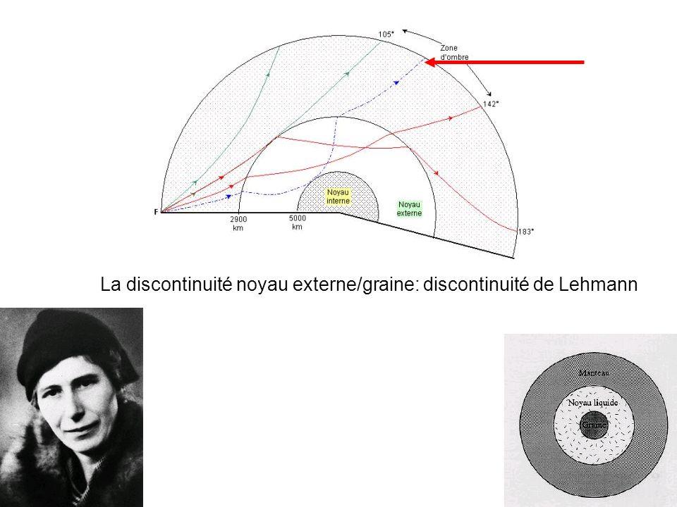 La discontinuité noyau externe/graine: discontinuité de Lehmann