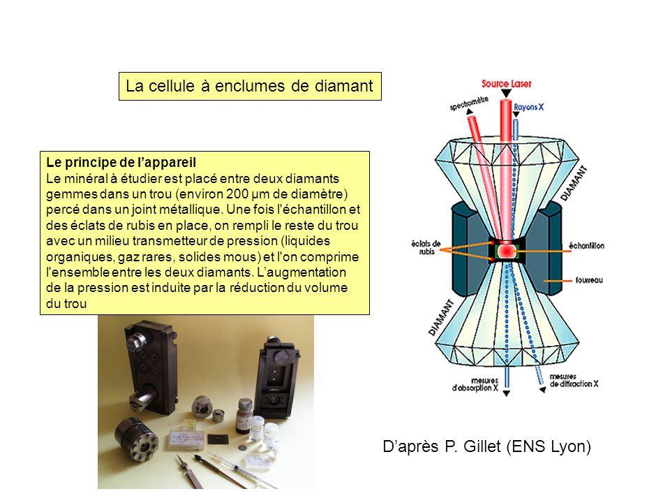 Le principe de lappareil Le minéral à étudier est placé entre deux diamants gemmes dans un trou (environ 200 µm de diamètre) percé dans un joint métal