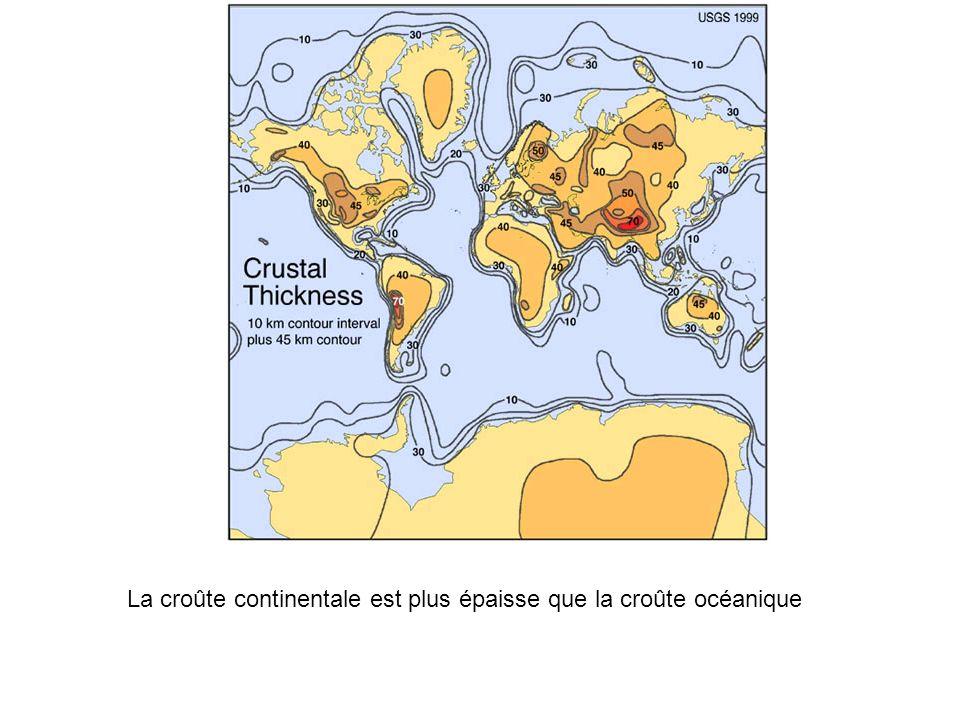 La croûte continentale est plus épaisse que la croûte océanique