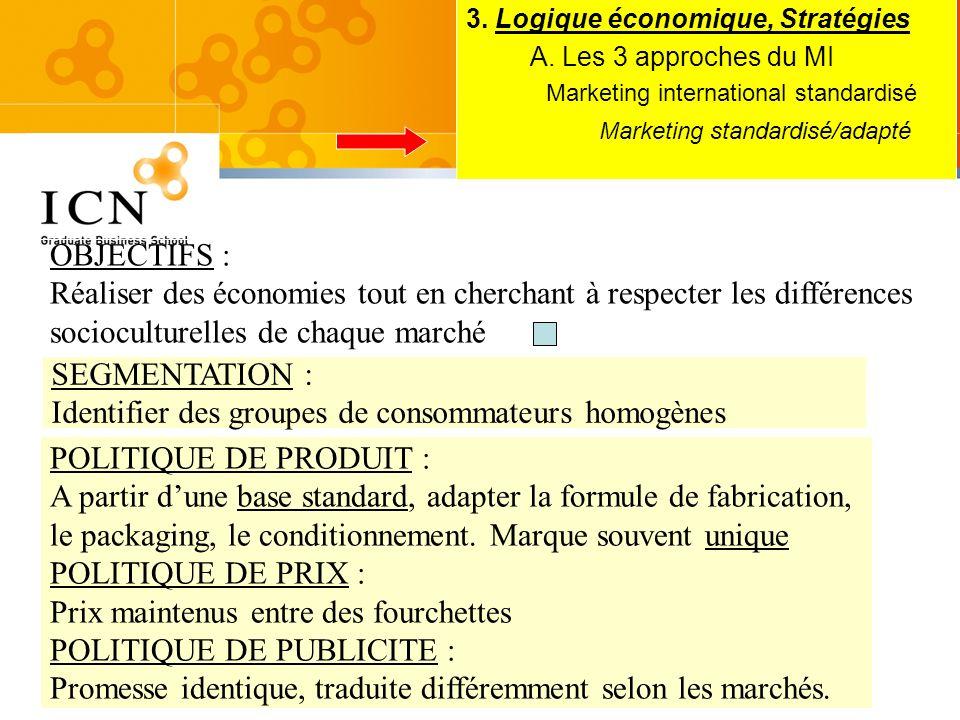 3. Logique économique, Stratégies A. Les 3 approches du MI Marketing international standardisé Marketing standardisé/adapté OBJECTIFS : Réaliser des é