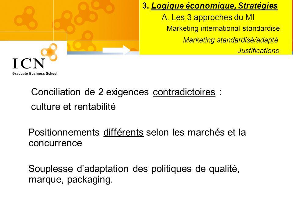 Conciliation de 2 exigences contradictoires : culture et rentabilité Positionnements différents selon les marchés et la concurrence Souplesse dadaptat