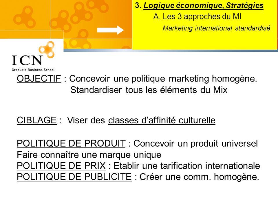 3. Logique économique, Stratégies A. Les 3 approches du MI Marketing international standardisé OBJECTIF : Concevoir une politique marketing homogène.