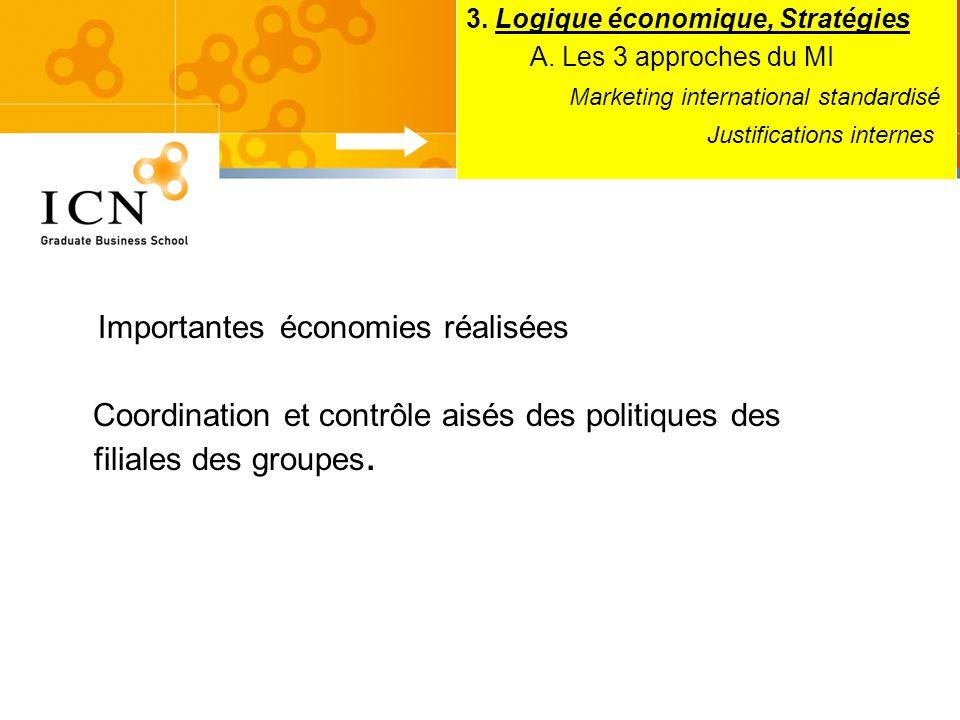 Importantes économies réalisées Coordination et contrôle aisés des politiques des filiales des groupes. 3. Logique économique, Stratégies A. Les 3 app