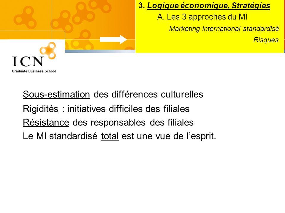 3. Logique économique, Stratégies A. Les 3 approches du MI Marketing international standardisé Risques Sous-estimation des différences culturelles Rig