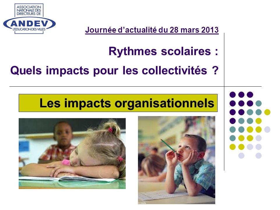Journée dactualité du 28 mars 2013 Rythmes scolaires : Quels impacts pour les collectivités ? Les impacts organisationnels