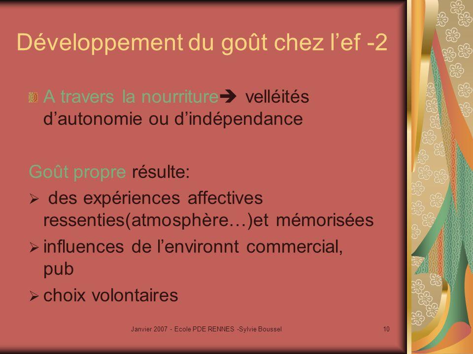 Janvier 2007 - Ecole PDE RENNES -Sylvie Boussel10 Développement du goût chez lef -2 A travers la nourriture velléités dautonomie ou dindépendance Goût