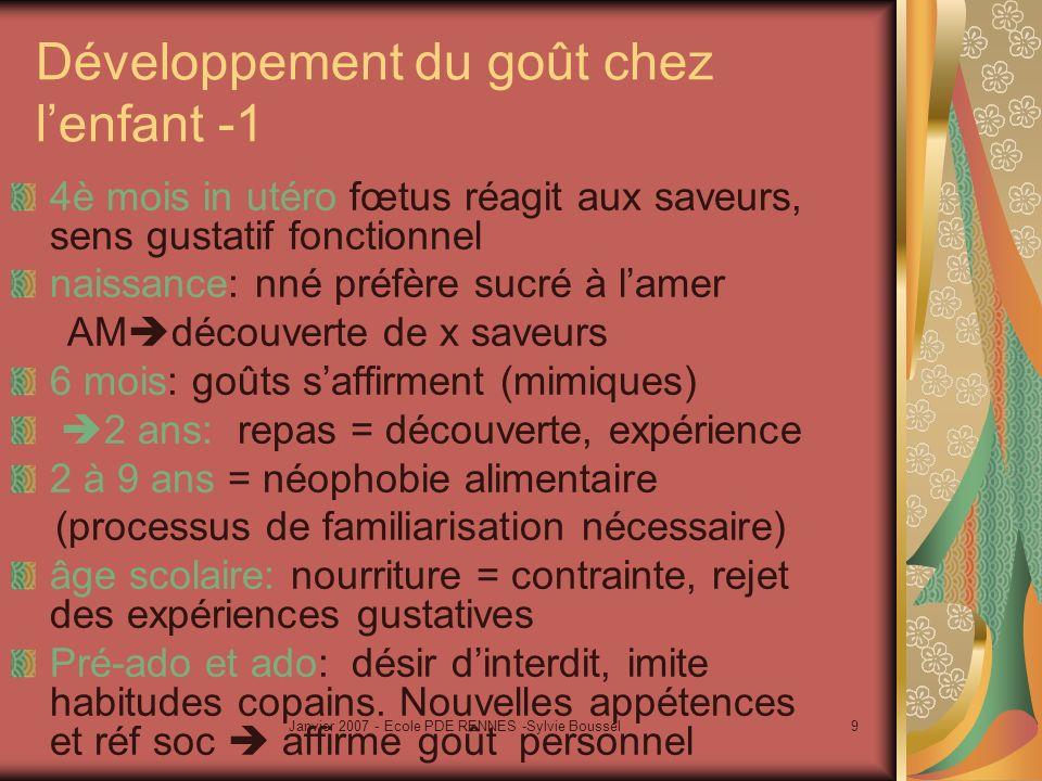 Janvier 2007 - Ecole PDE RENNES -Sylvie Boussel9 Développement du goût chez lenfant -1 4è mois in utéro fœtus réagit aux saveurs, sens gustatif foncti
