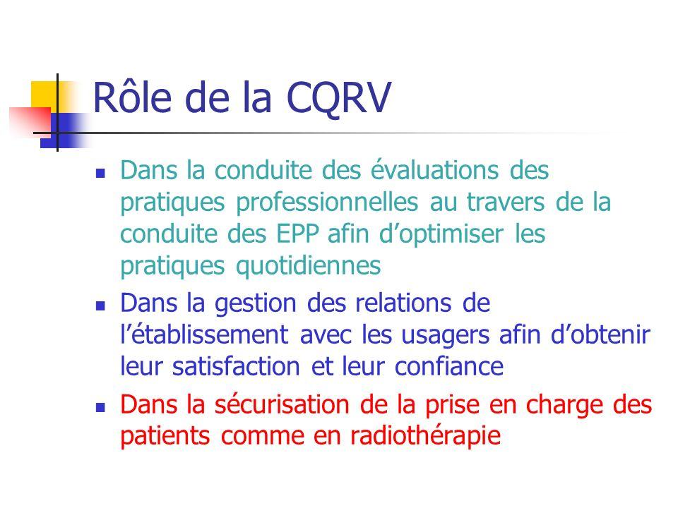 Rôle de la CQRV Dans la conduite des évaluations des pratiques professionnelles au travers de la conduite des EPP afin doptimiser les pratiques quotidiennes Dans la gestion des relations de létablissement avec les usagers afin dobtenir leur satisfaction et leur confiance Dans la sécurisation de la prise en charge des patients comme en radiothérapie