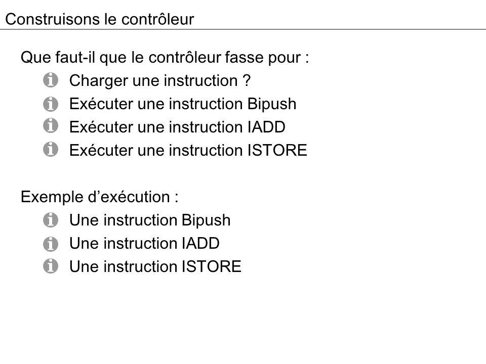 Intérieur dun contrôleur LabelOpération Main1PC=PC+1 ;fetch;goto (MBR) Iadd1 Iadd2 Iadd3 MAR=SP=S-1; rd; H=TOS MDR=TOS=MDR+H;wr;goto Main1 Bipush1 Bipush2 Bipush3 SP=MAR=SP+1 PC=PC+1 ; fetch MDR=TOS=MBR;wr; goto Main1 Istore1 Istore2 Istore3 Istore4 Istore5 Istore6 H=LV MAR=MBRU + H; MDR=TOS;wr SP=MAR=SP-1;rd PC=PC+1;fetch; TOS=MDR;goto Main1 ….