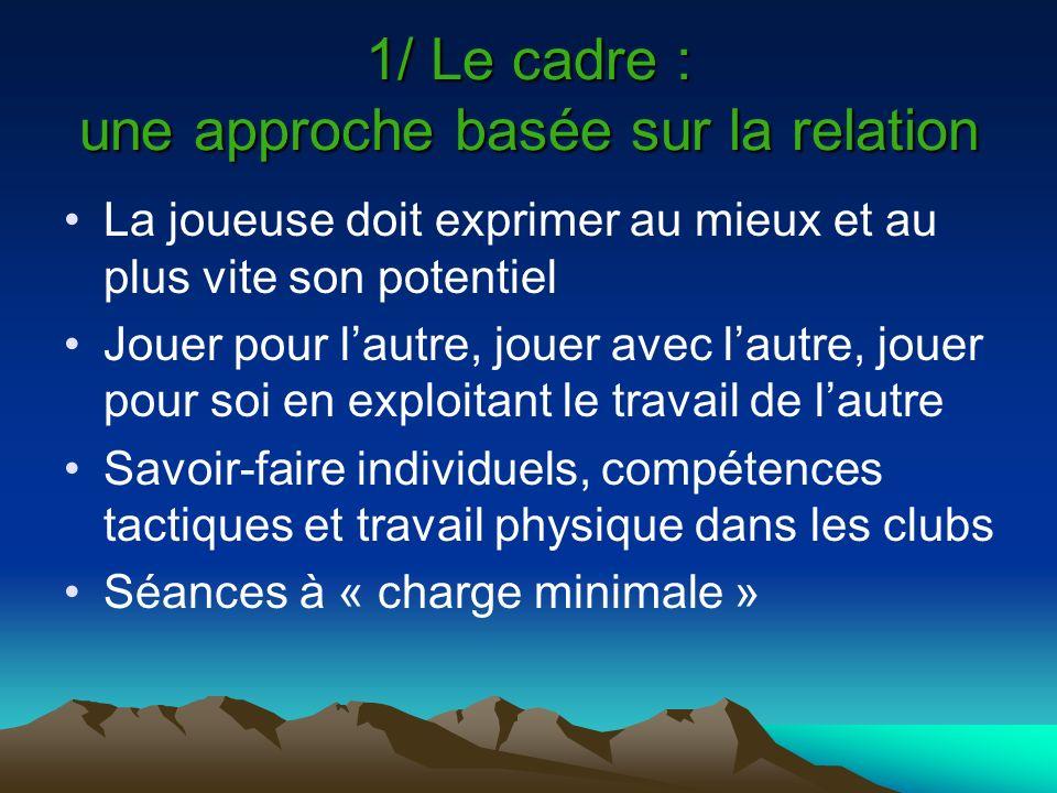 2/ Lesprit : servir le groupe Lesprit « club Guadeloupe » Ambition et projet communs Espace de plaisir partagé au service de la compétition
