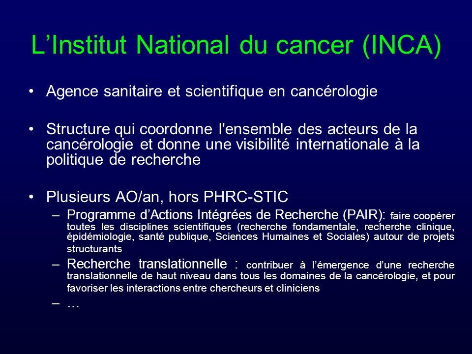 LInstitut National du cancer (INCA) Agence sanitaire et scientifique en cancérologie Structure qui coordonne l'ensemble des acteurs de la cancérologie