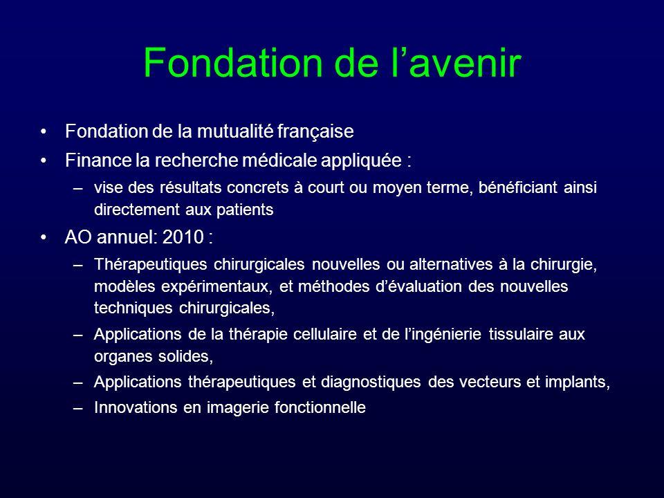 Fondation de lavenir Fondation de la mutualité française Finance la recherche médicale appliquée : –vise des résultats concrets à court ou moyen terme