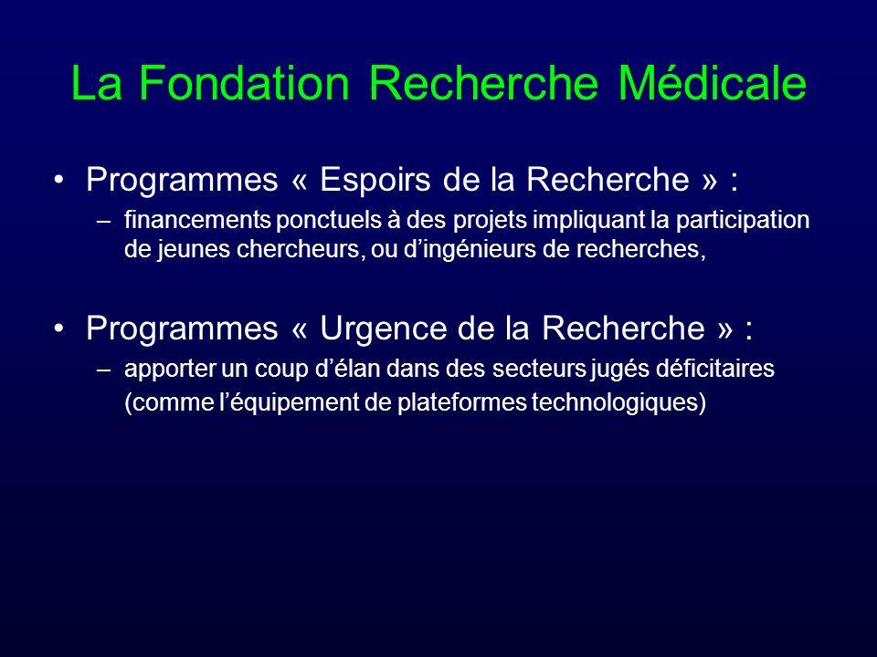 La Fondation Recherche Médicale Programmes « Espoirs de la Recherche » : –financements ponctuels à des projets impliquant la participation de jeunes c