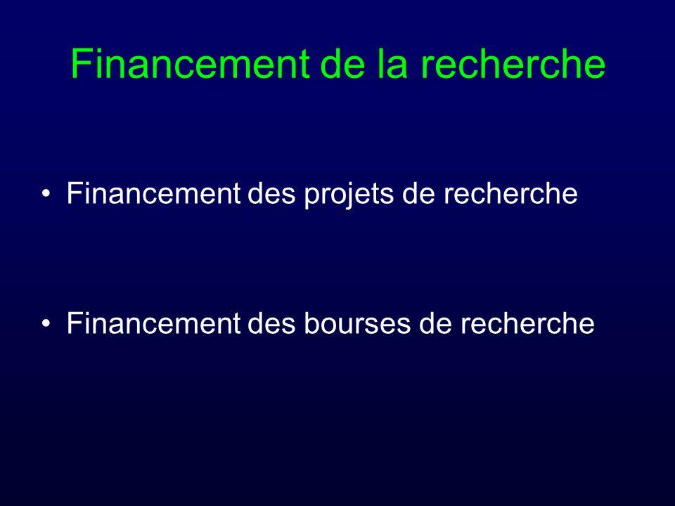 Financement de la recherche Financement des projets de recherche Financement des bourses de recherche