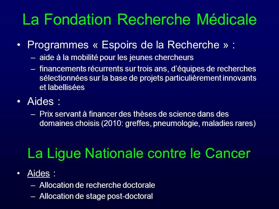 La Fondation Recherche Médicale Programmes « Espoirs de la Recherche » : –aide à la mobilité pour les jeunes chercheurs –financements récurrents sur t