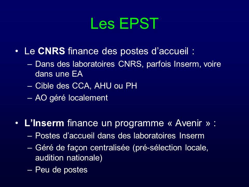 Les EPST Le CNRS finance des postes daccueil : –Dans des laboratoires CNRS, parfois Inserm, voire dans une EA –Cible des CCA, AHU ou PH –AO géré local