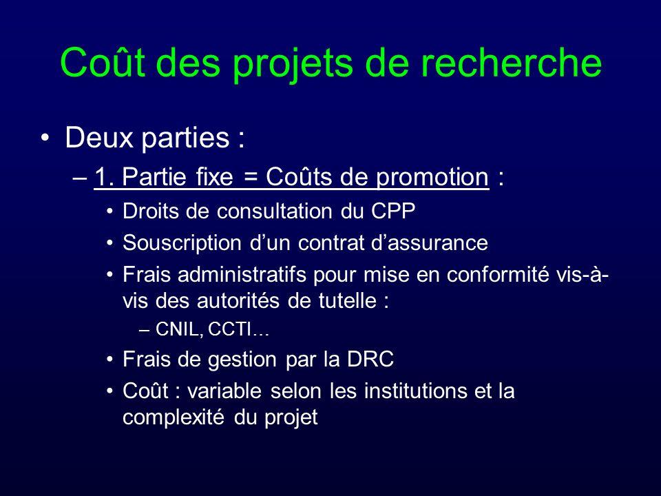 Coût des projets de recherche Deux parties : –1. Partie fixe = Coûts de promotion : Droits de consultation du CPP Souscription dun contrat dassurance