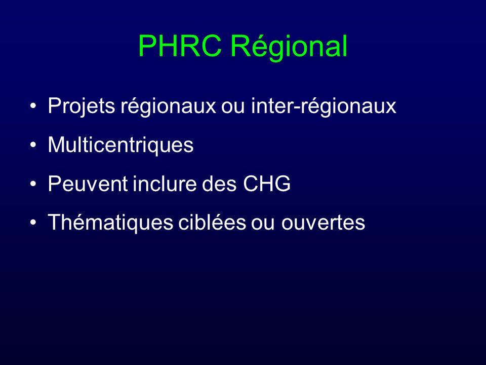 PHRC Régional Projets régionaux ou inter-régionaux Multicentriques Peuvent inclure des CHG Thématiques ciblées ou ouvertes
