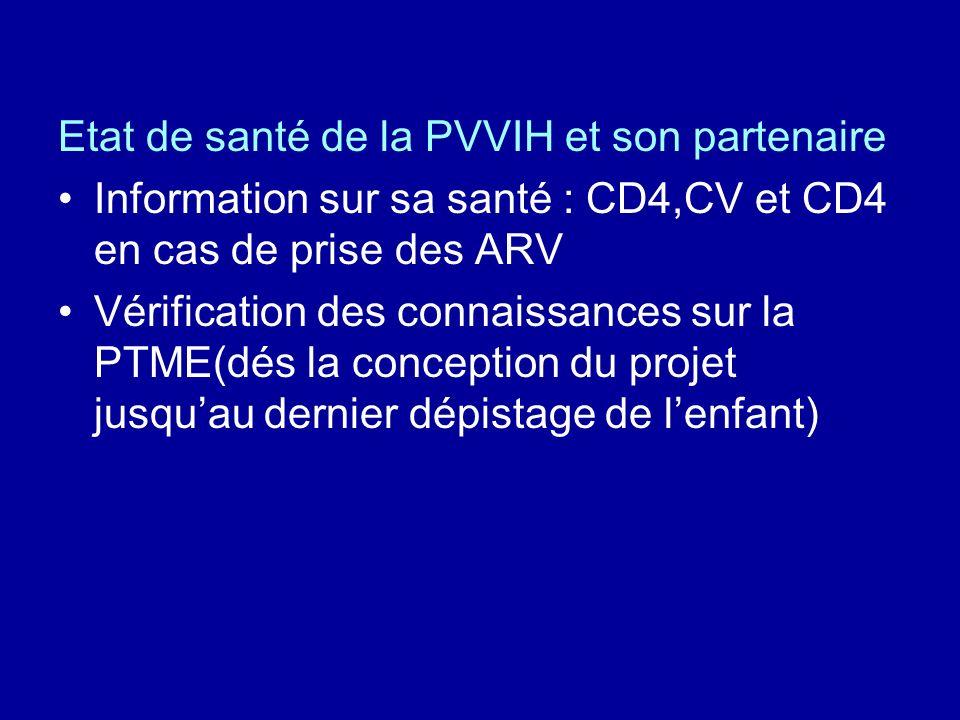 Etat de santé de la PVVIH et son partenaire Information sur sa santé : CD4,CV et CD4 en cas de prise des ARV Vérification des connaissances sur la PTME(dés la conception du projet jusquau dernier dépistage de lenfant)