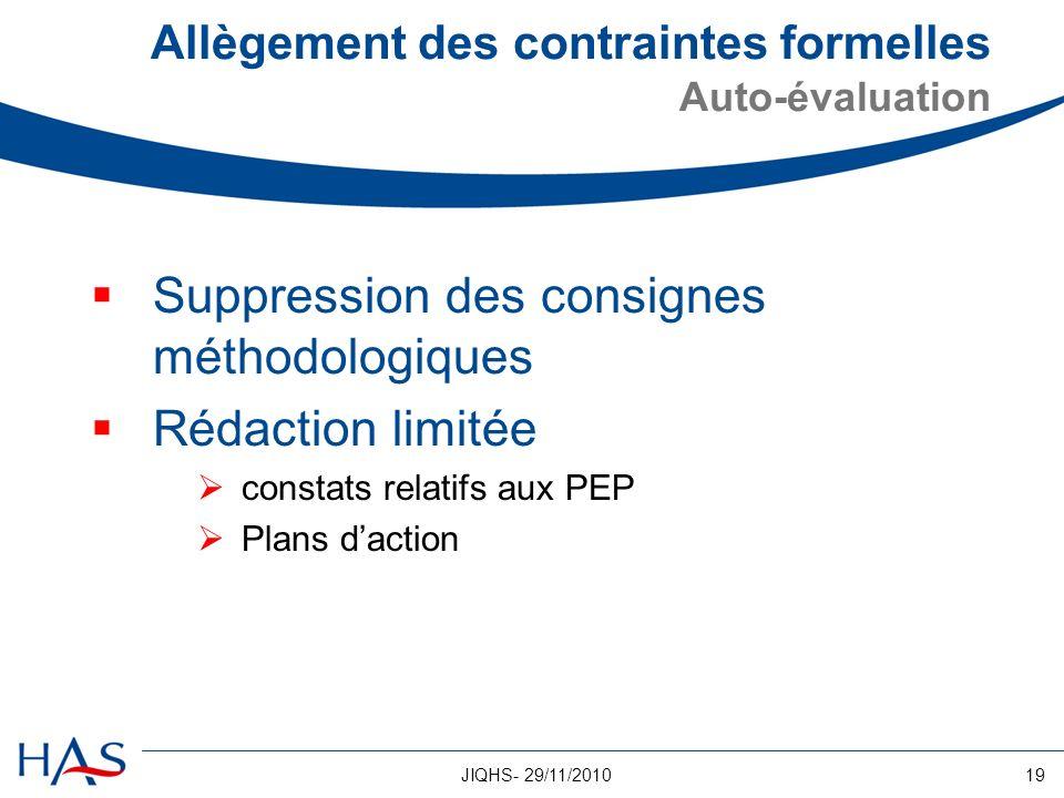 19JIQHS- 29/11/2010 Allègement des contraintes formelles Auto-évaluation Suppression des consignes méthodologiques Rédaction limitée constats relatifs