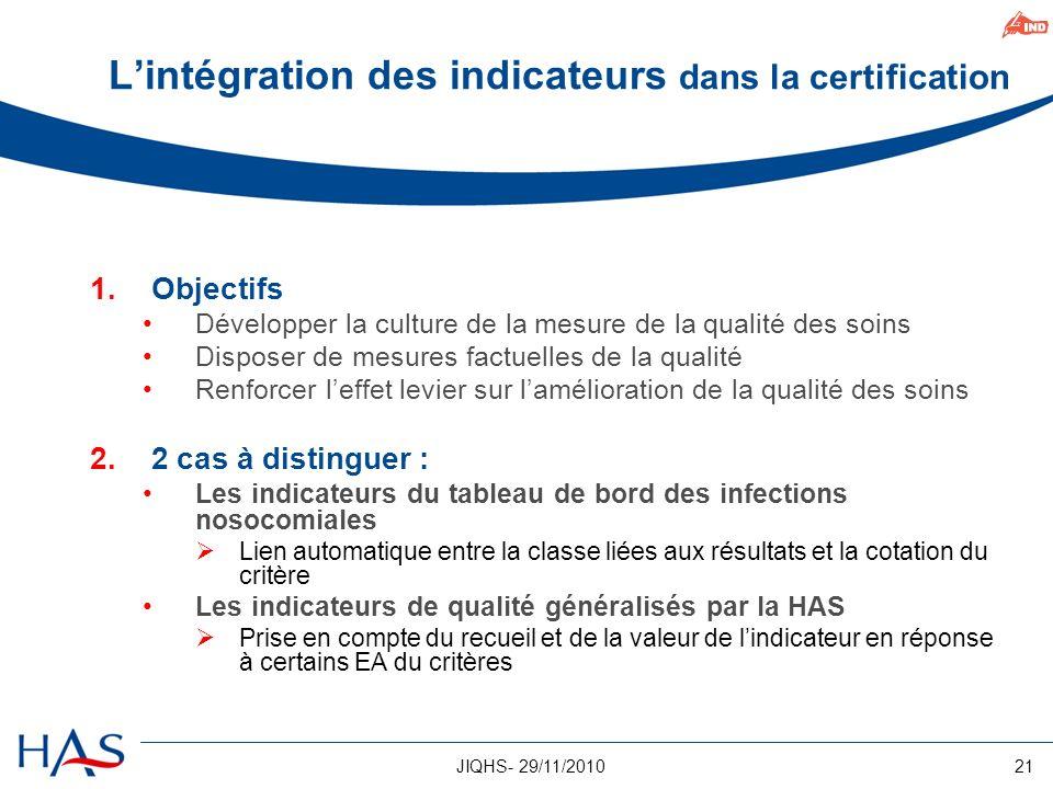 21JIQHS- 29/11/2010 Lintégration des indicateurs dans la certification 1.Objectifs Développer la culture de la mesure de la qualité des soins Disposer