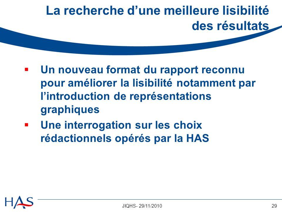 29JIQHS- 29/11/2010 Un nouveau format du rapport reconnu pour améliorer la lisibilité notamment par lintroduction de représentations graphiques Une in