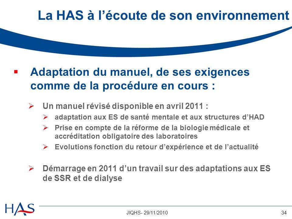 34JIQHS- 29/11/2010 Adaptation du manuel, de ses exigences comme de la procédure en cours : Un manuel révisé disponible en avril 2011 : adaptation aux