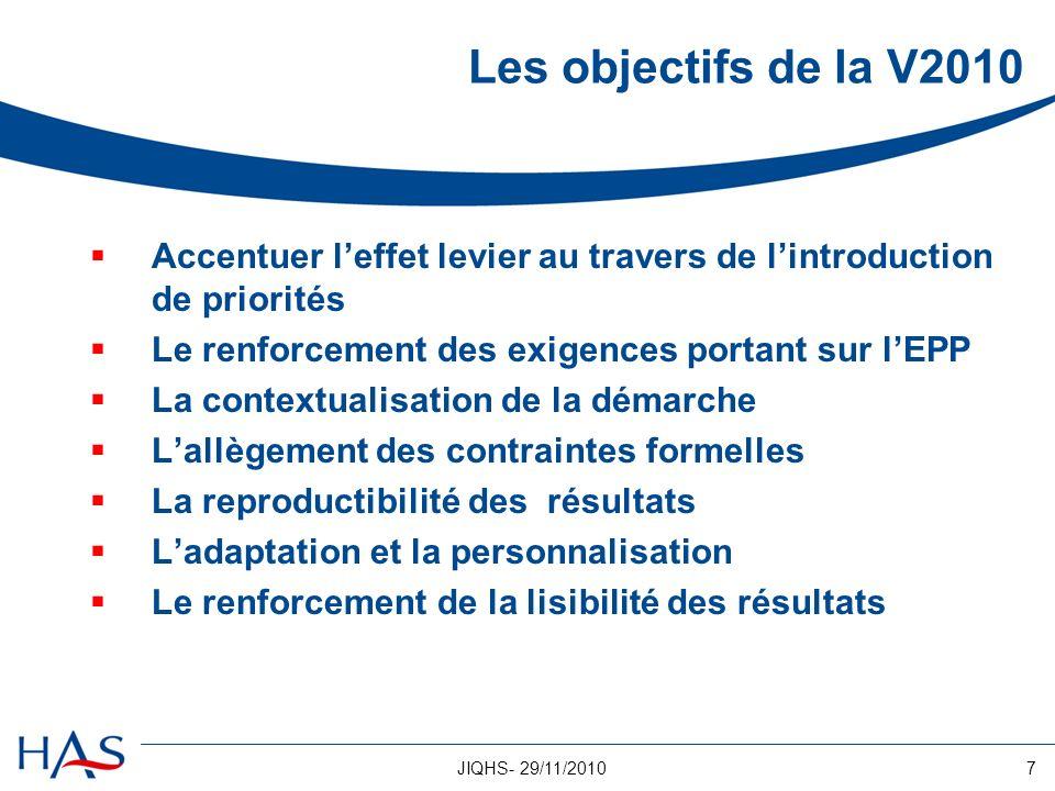 7JIQHS- 29/11/2010 Les objectifs de la V2010 Accentuer leffet levier au travers de lintroduction de priorités Le renforcement des exigences portant su