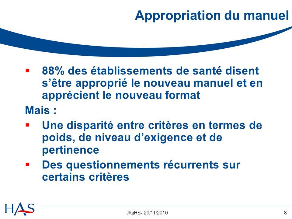 8JIQHS- 29/11/2010 88% des établissements de santé disent sêtre approprié le nouveau manuel et en apprécient le nouveau format Mais : Une disparité en