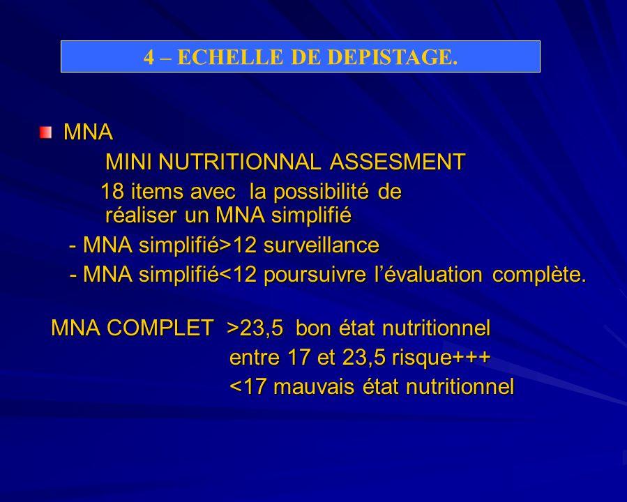 MNA MINI NUTRITIONNAL ASSESMENT MINI NUTRITIONNAL ASSESMENT 18 items avec la possibilité de réaliser un MNA simplifié 18 items avec la possibilité de