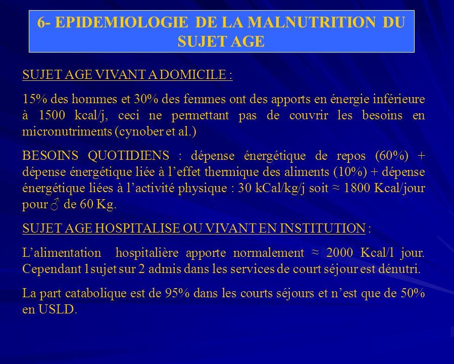 6- EPIDEMIOLOGIE DE LA MALNUTRITION DU SUJET AGE SUJET AGE VIVANT A DOMICILE : 15% des hommes et 30% des femmes ont des apports en énergie inférieure