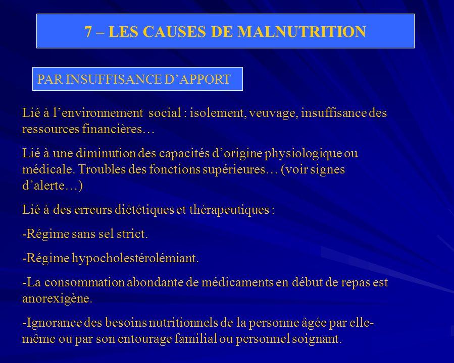 7 – LES CAUSES DE MALNUTRITION PAR INSUFFISANCE DAPPORT Lié à lenvironnement social : isolement, veuvage, insuffisance des ressources financières… Lié